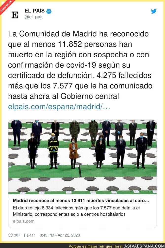693838 - Menuda masacre ha habido en Madrid...