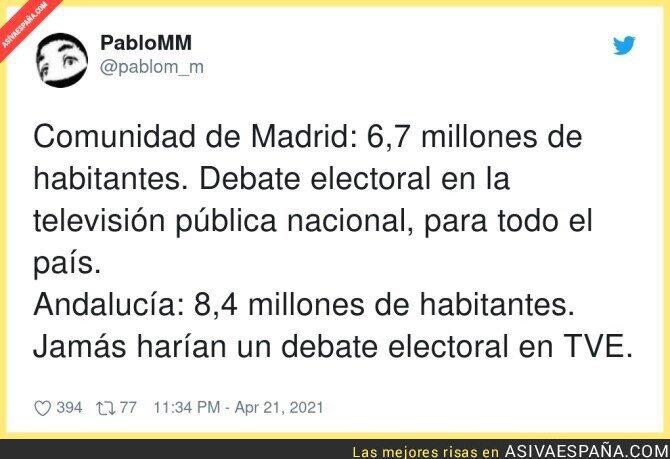 711713 - Madrid no interesa a toda España
