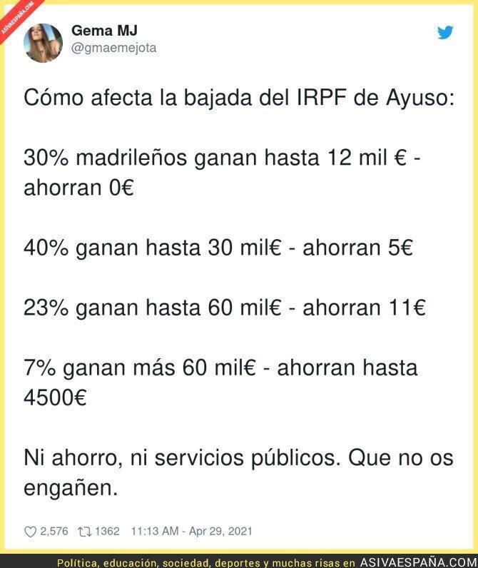729428 - Que no te engañe Isabel Díaz Ayuso con su bajada del IRPF