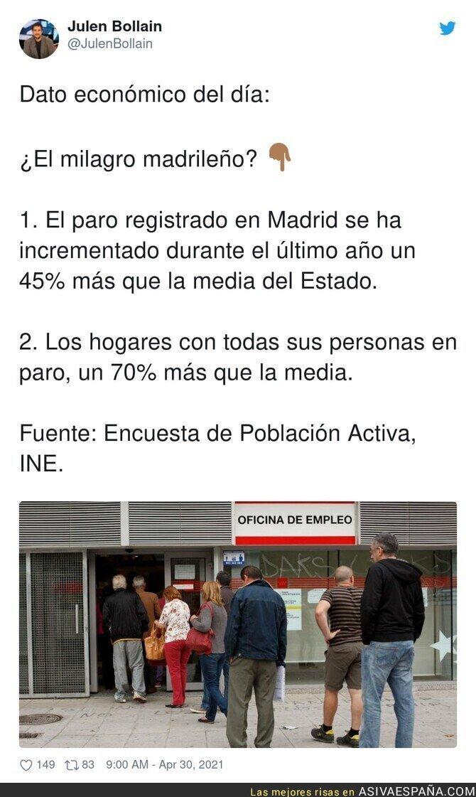 730911 - Así está Madrid