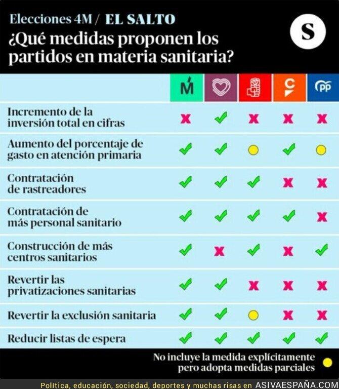 735287 - Las medidas sanitarias de los partidos en Madrid