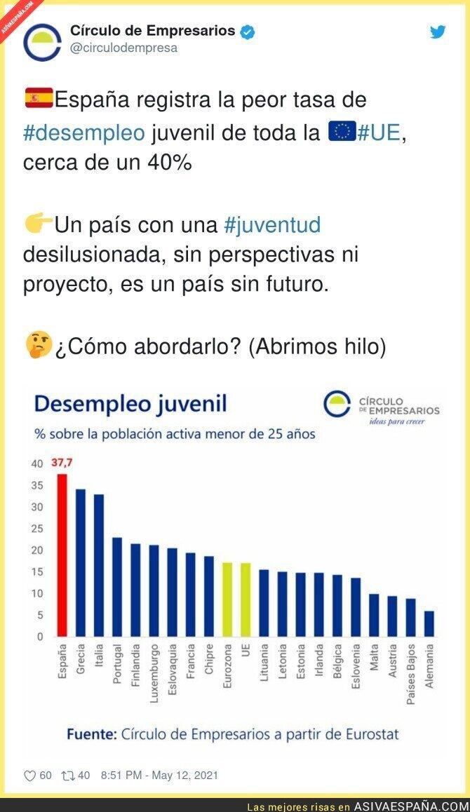 754722 - La triste realidad de los jóvenes en España