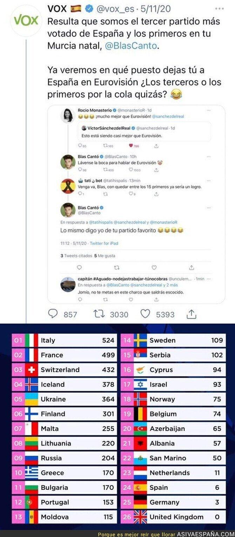 771753 - Blas Cantó sale escaldado de Eurovisión tras ofender a VOX