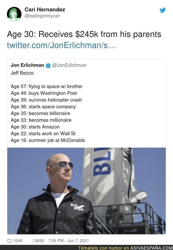 791523 - La carrera meteórica de Jeff Bezos