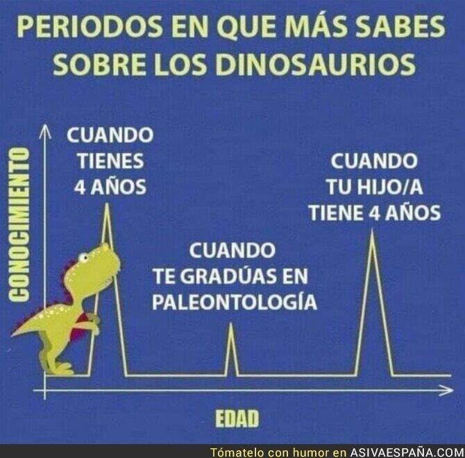 793837 - La realidad sobre los dinosaurios
