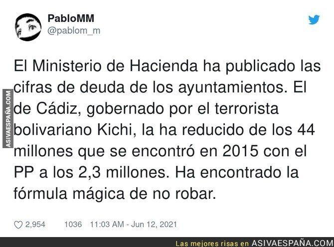 795824 - La izquierda bolivariana sabe recuperar la economía de Cádiz
