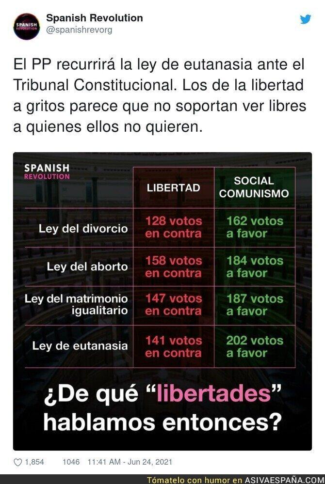 810116 - La libertad de las derechas