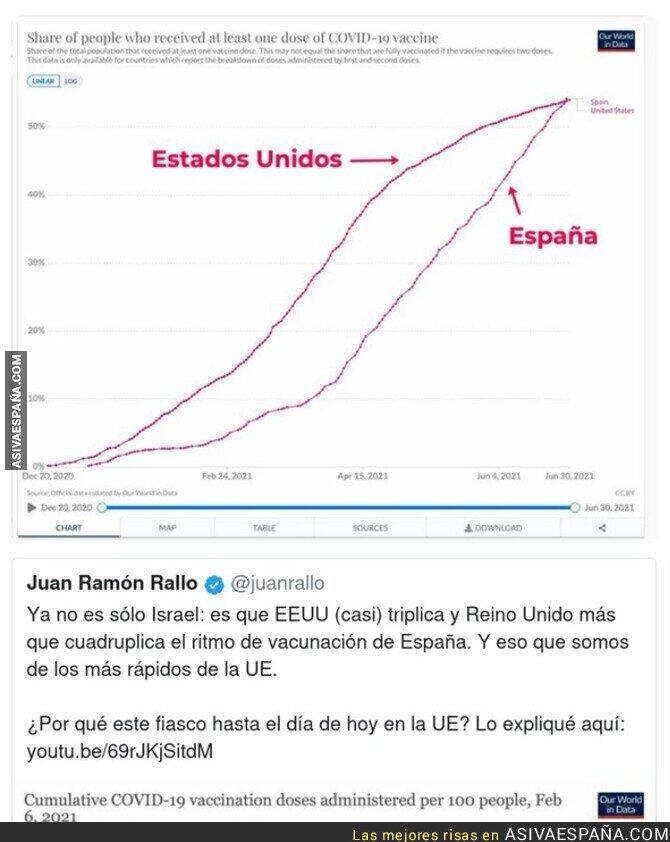 819185 - El ritmo increíble que lleva España en vacunaciones
