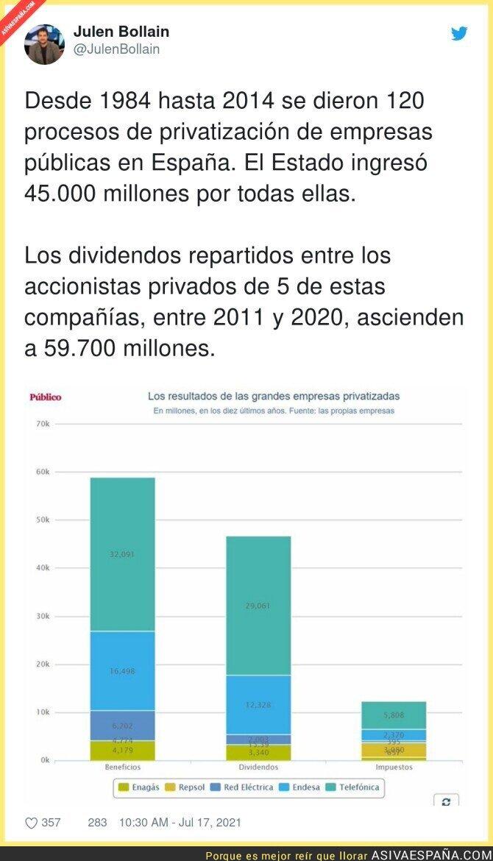 839541 - El gran beneficiado de las privatizaciones