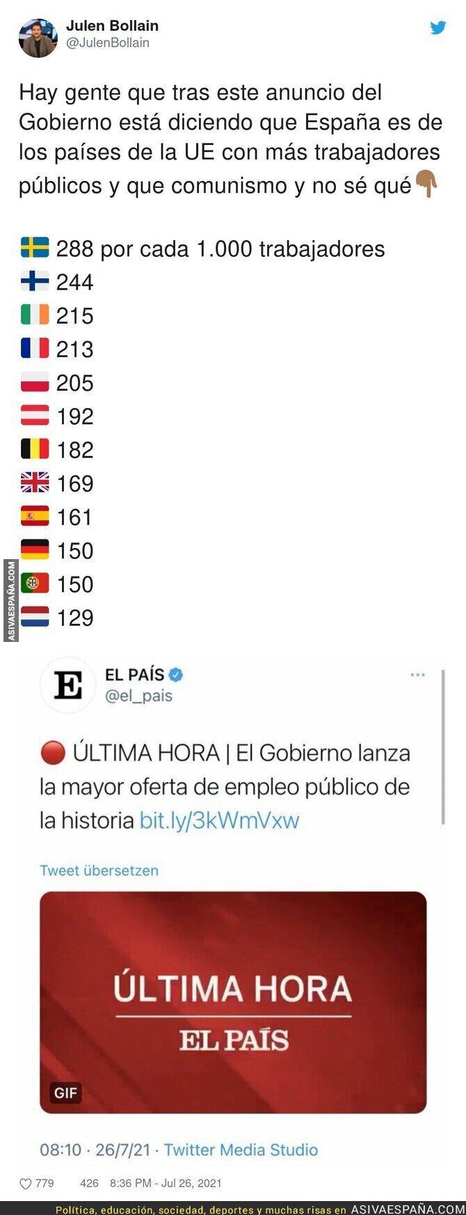 850749 - La mentira de que España tiene muchos trabajadores públicos