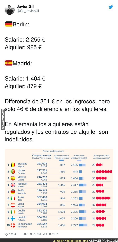 852558 - Diferencias entre Berlín y Madrid