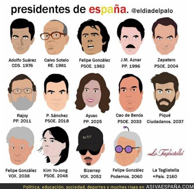 855691 - El futuro de España