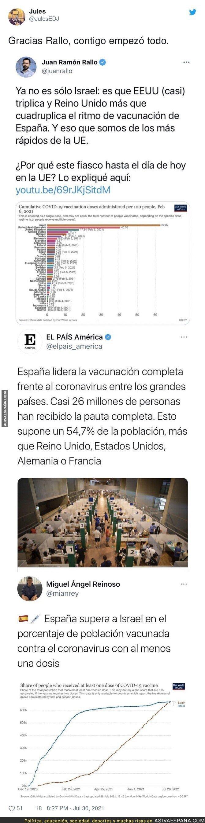 856004 - España es líder Mundial