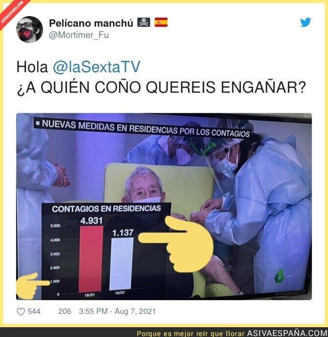 865549 - Más periodismo con La Sexta y sus gráficos