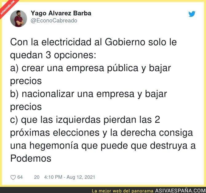 870747 - Las opciones que hay en la electricidad en España