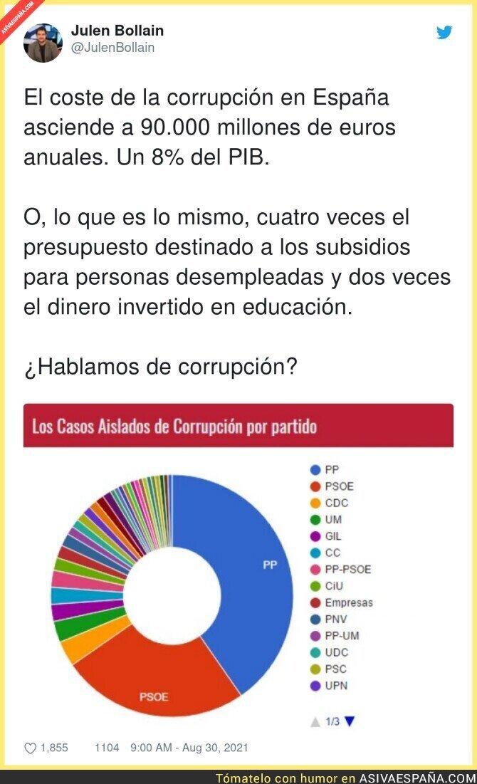 890603 - El dato demoledor de la corrupción en España