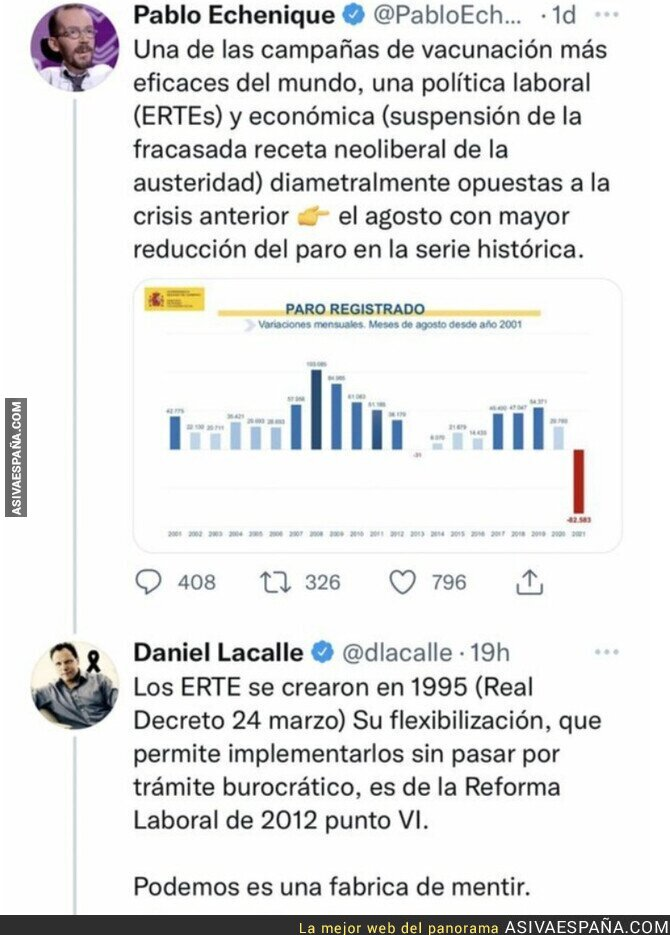 895609 - Las manipulaciones de Podemos con los datos