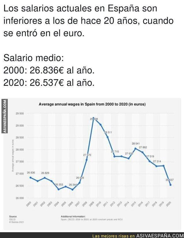 920376 - España no evoluciona