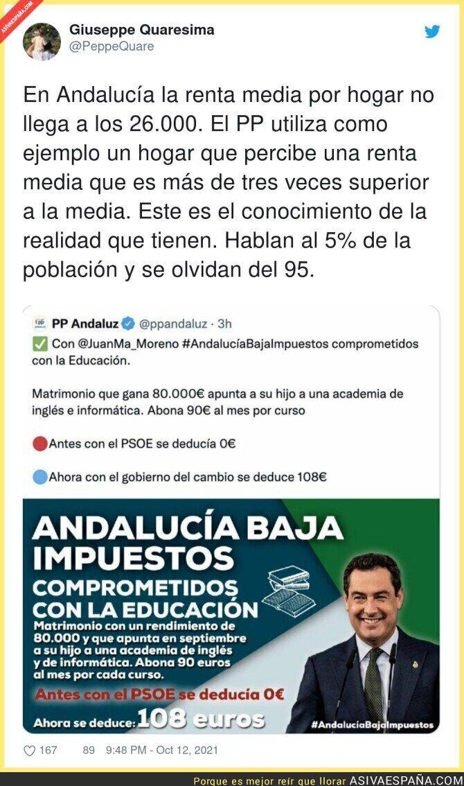 934170 - El PP de Andalucía se ríe de prácticamente todas las familias