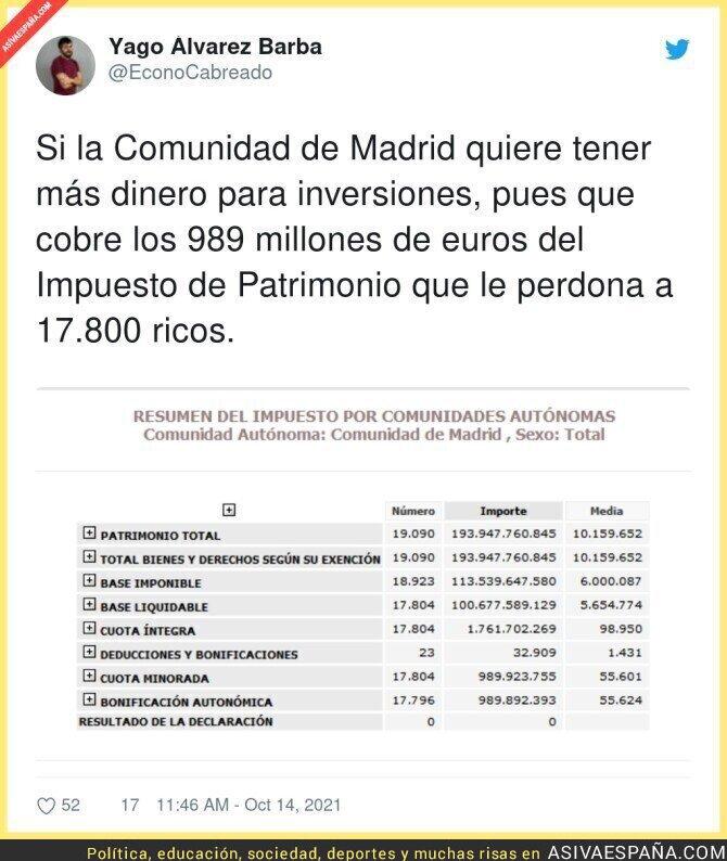 935739 - Incomprensible lo de Madrid
