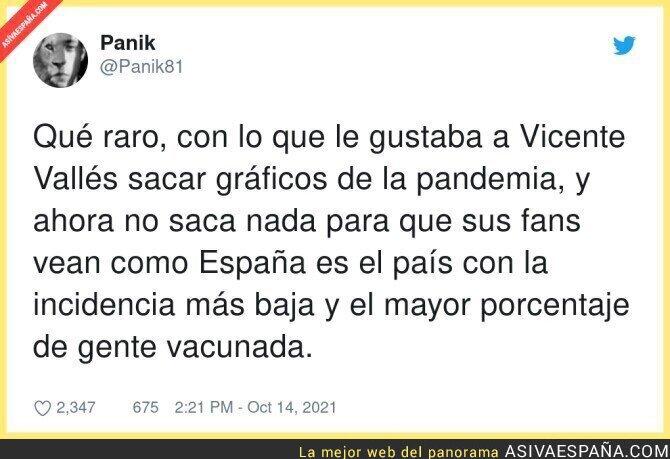 936459 - Ya no le interesa la pandemia a los de Antena 3