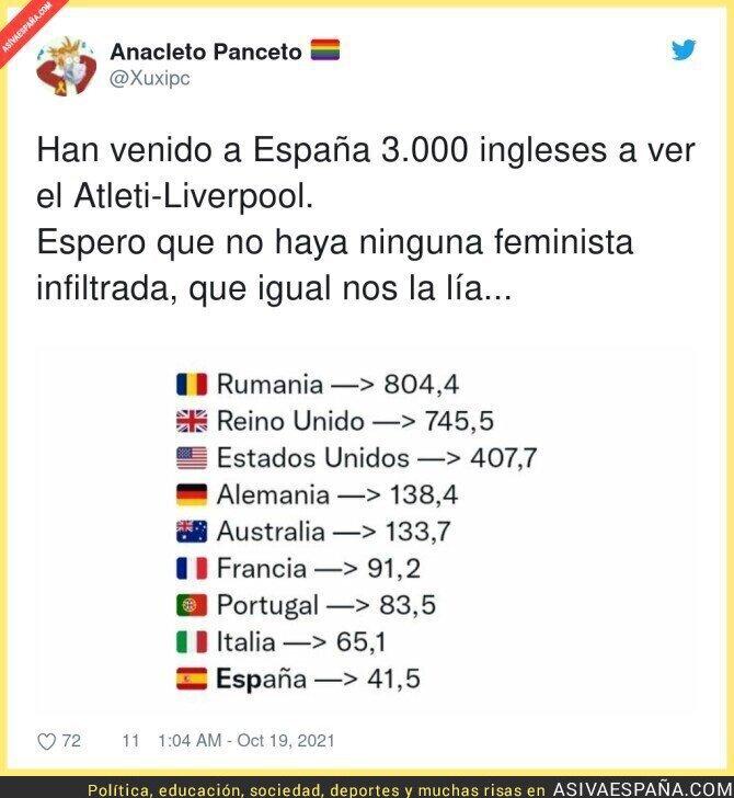 940489 - Ya pasó al principio de la pandemia cuando las feministas fueron a ver el partido del Atalanta-Valencia en la Europa League