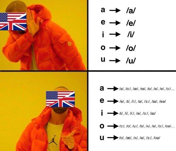 Meme_otros - No se aclaran con las vocales