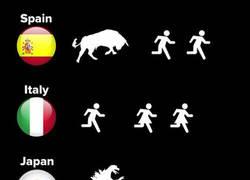 Enlace a Evolución por nacionalidades