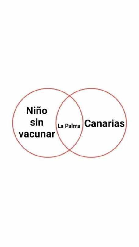 Meme_otros - El mundo en diagramas de Venn