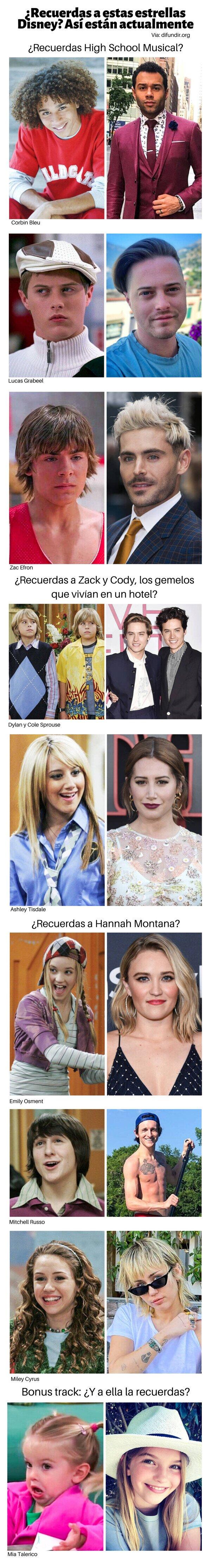 Meme_otros - ¿Recuerdas a estas estrellas Disney? Así están actualmente