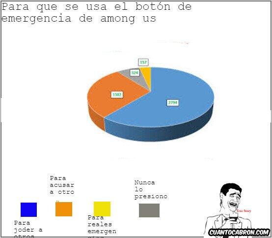 Among Us,Boton,Emergencia,True story