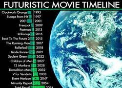 Enlace a El TimeLine de las películas futuristas