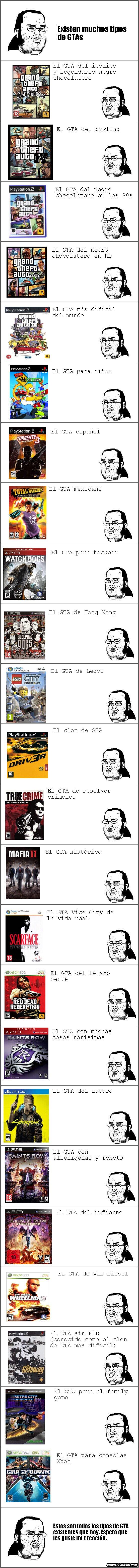 Friki - Existen muchos tipos de GTAs