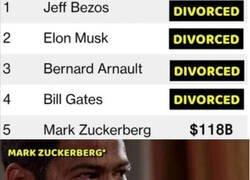 Enlace a El dinero excesivo te lleva al divorcio