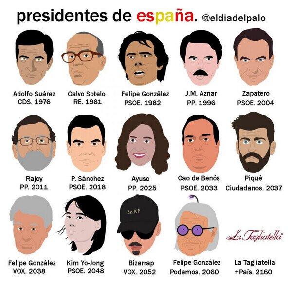 Otros - Los próximos presidentes de España si seguimos así