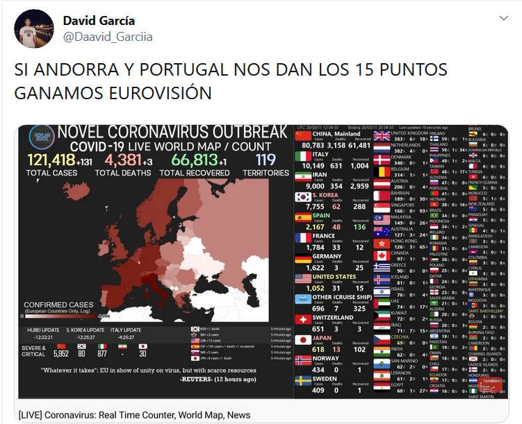 2188 - Festival de Eurovisión: Versión Coronavirus
