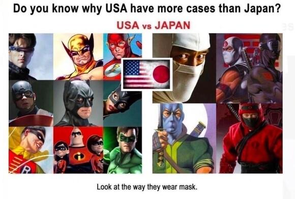 10040 - Máscaras útiles