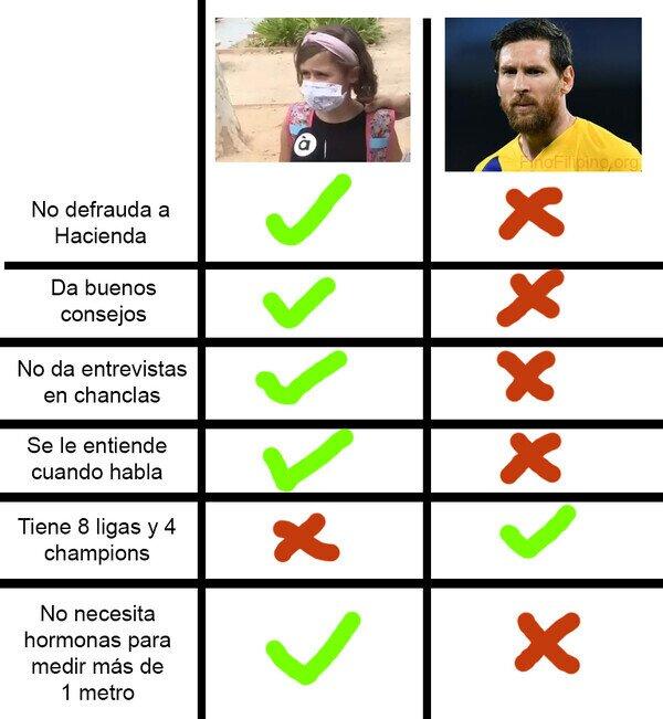 19758 - Comparativa entre la niña de la mascarilla y Leo Messi. Yo lo tendría clarísimo.