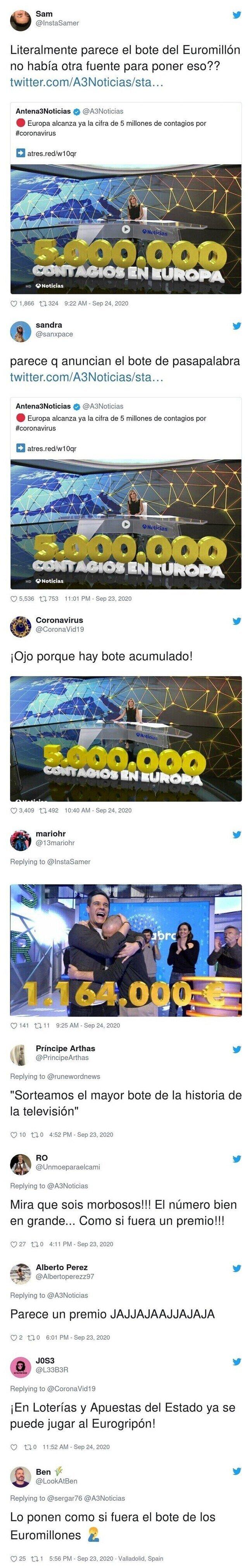 19962 - Antena3 Noticias la lía máximo al anunciar el número de contagiados como si fuera el bote de un programa de televisión y provoca el tremendo troleo de Twitter