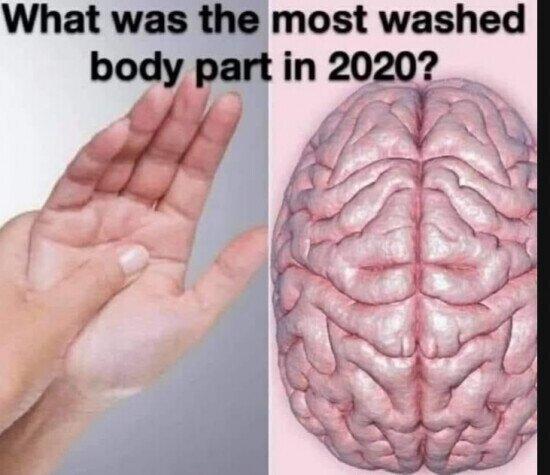 21746 - ¿Cuál es la parte del cuerpo que más hemos lavado en 2020?