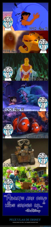 Aladdin,Buscando a Nemo,disney,el Rey Leon,Finding Nemo,Hercules,llorar,llorera,Monsters,películas,Toy Story,Wall-e