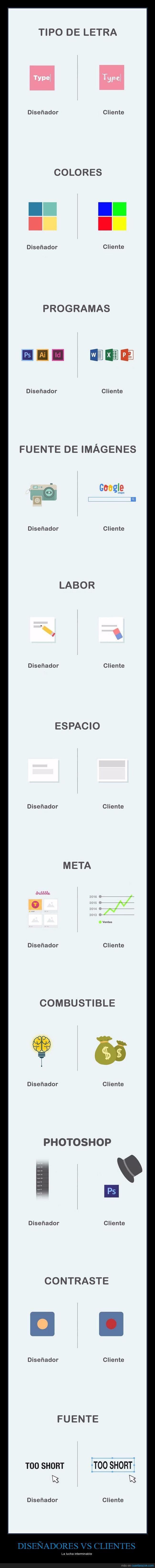 clientes,diferencias,diseñadores,líos,problemas