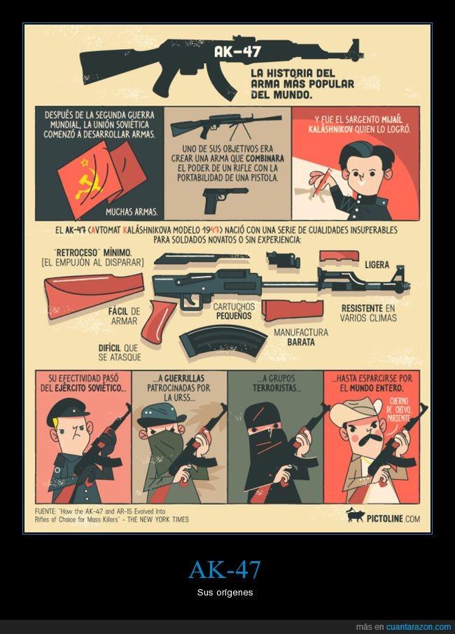 ak-47,arma,cuerno de chivo,disparo,fuego