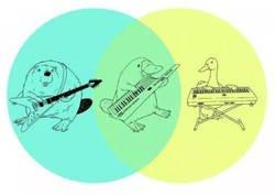 Enlace a El mejor diagrama de Venn jamás creado