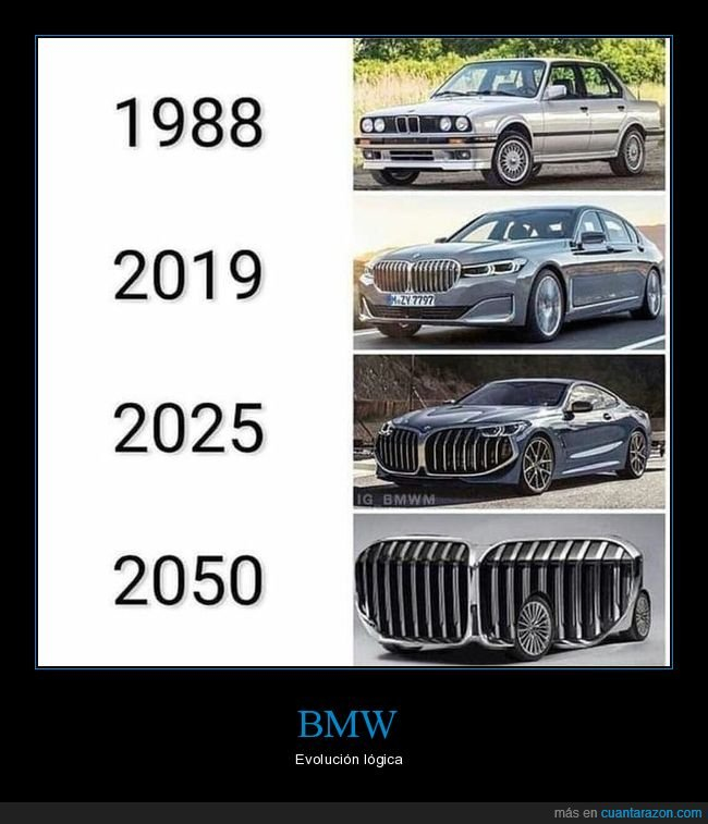 bmw,coches,evolución