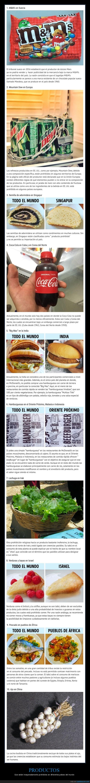 alimentos,países,productos,prohibidos