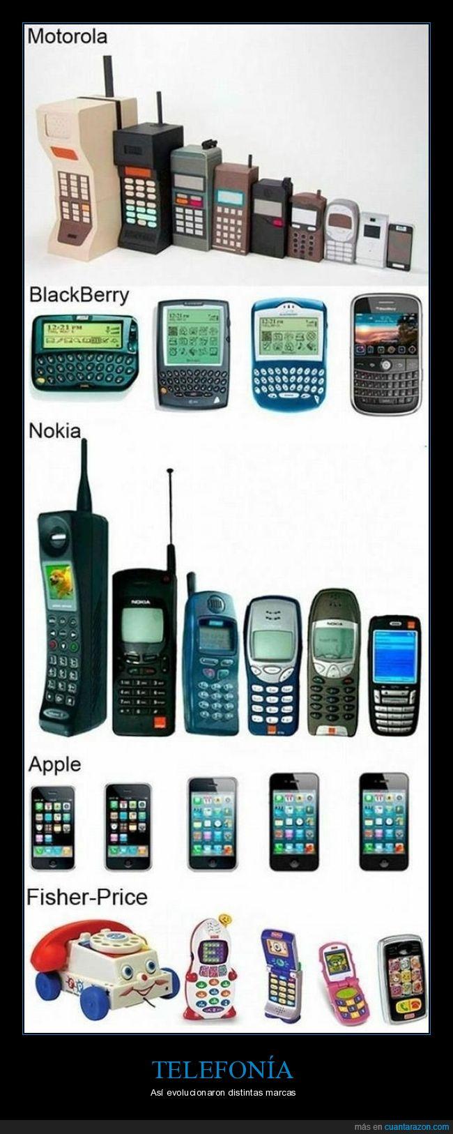 evolución,marcas,teléfonos