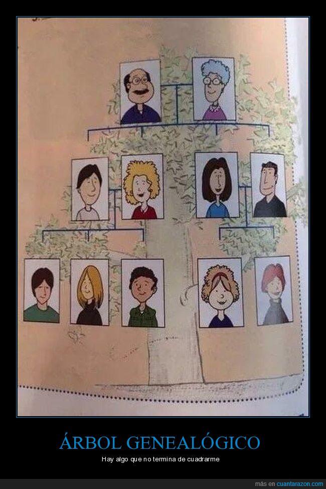 árbol genealógico,fails,familia,hermanos,hijos