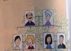 Enlace a Una familia muy unida
