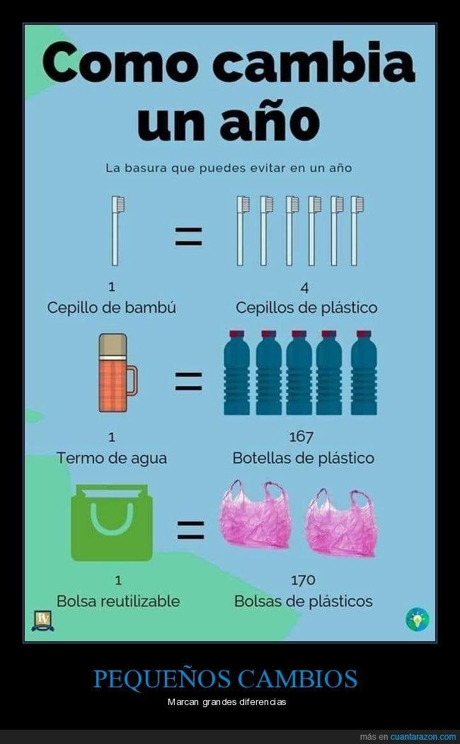 basura,limpieza,reciclaje,reutilizar